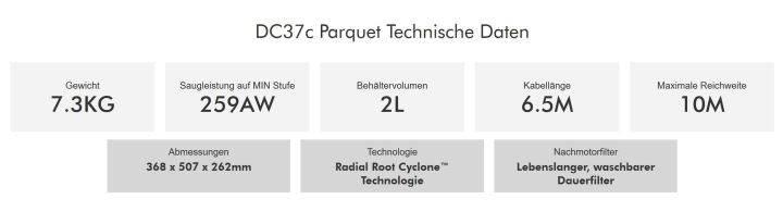 DC37c Parquet Technische Daten